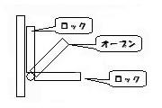 ムースチールチェアの座面調整方法