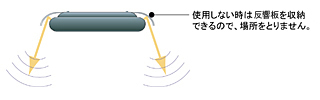 反射型ステレオスピーカー