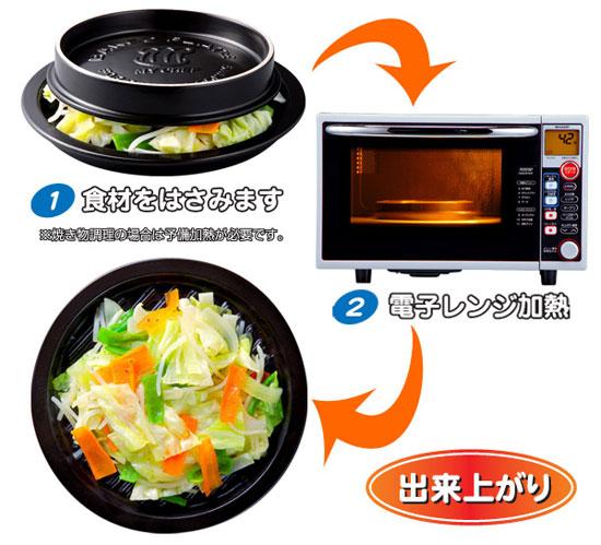 食材をはさんで電子レンジで加熱するだけ