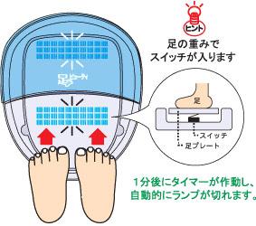 紫外線治療器 足ビューティ
