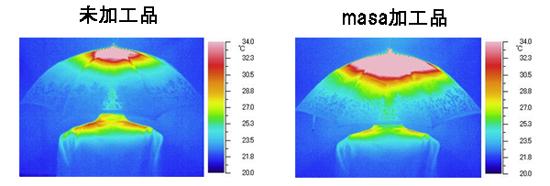 UVカット日傘 masa加工品と未加工品の体感温度比較