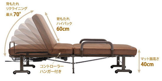 最大70度のリクライニングができる電動ベッド