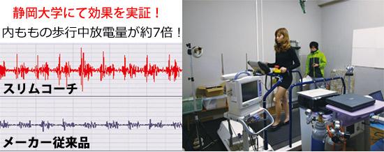 スリムコーチは静岡大学で効果を実証