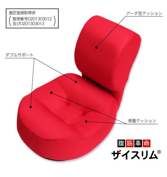 腹筋座椅子の特長