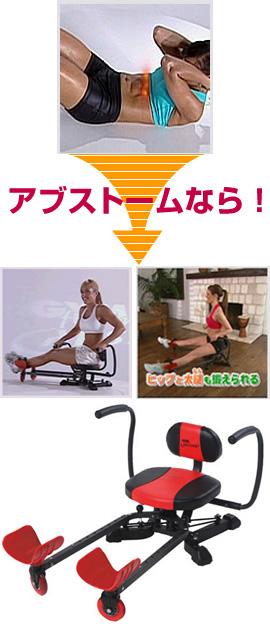 腹筋運動にはジムフォーム アブストーム