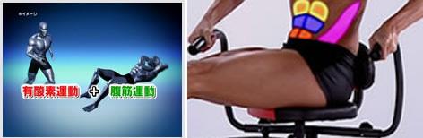 ジムフォーム アブストームの2つの運動