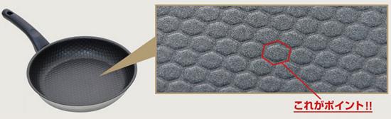 アルテンバッハの表面のディンプル加工