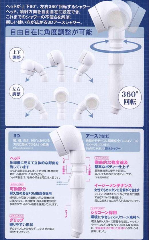 3Dアースシャワーヘッドの特長