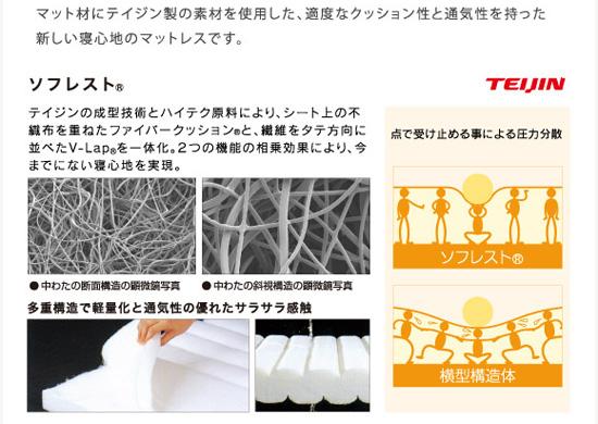 自動収納ベッドのマットレスの素材
