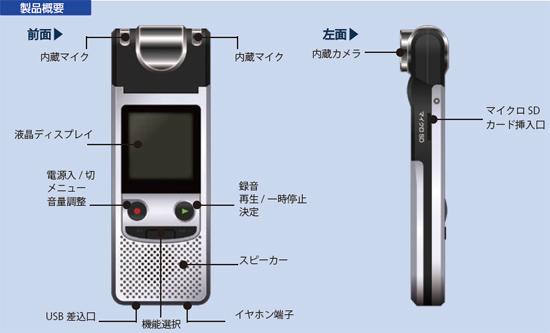 カメラ付ボイスレコーダーの概要