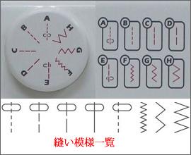 電動コンパクトミシンの縫い模様!