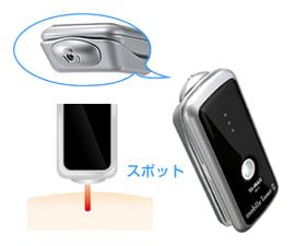 モバイル レーザー(家庭用レーザー脱毛器)スポット照射