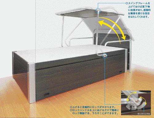 強化ベッド