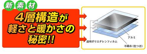 スペース暖シートの4層構造の説明
