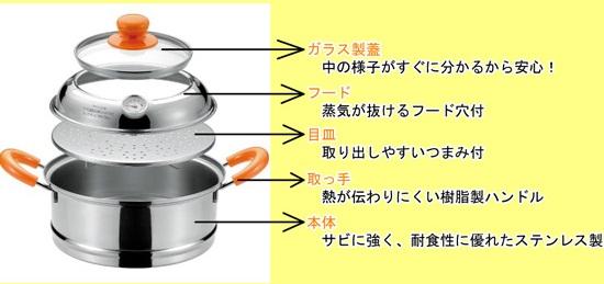 フレッシュ 低温蒸し鍋
