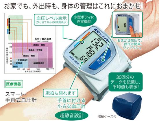 スマート・手首式血圧計