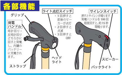 歩行補助杖特徴