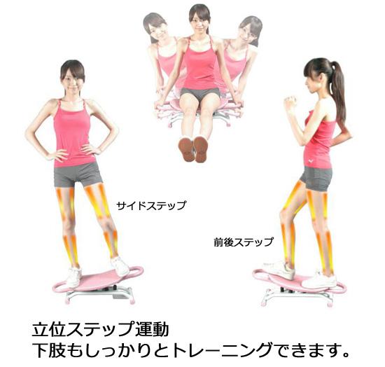 立位ステップ運動