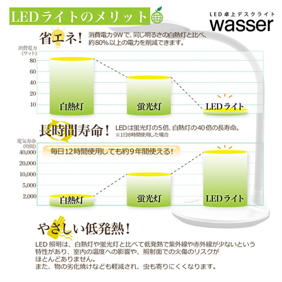 wasser LEDデスクライト