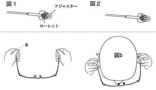 コンフレックス【Comflex】の掛け方