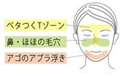 Tゾーン、鼻や頬、口元・アゴのお肌ケアに。