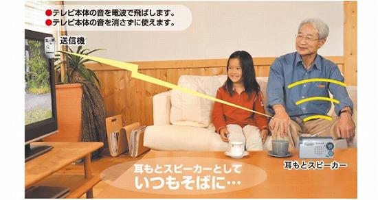 みみもとくんQがあれば、テレビの音量を上げずに手元の耳もとスピーカーから聞き取れます。