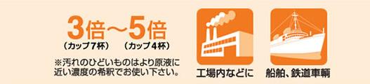 船舶や鉄道車輌、工場内の汚れ