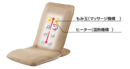 マッサージ座椅子