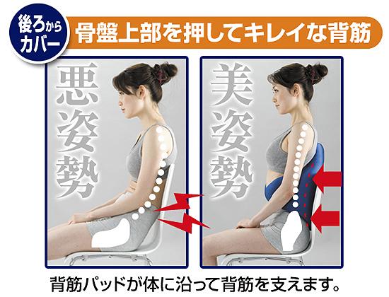 前に滑ったような座り方と正しい姿勢