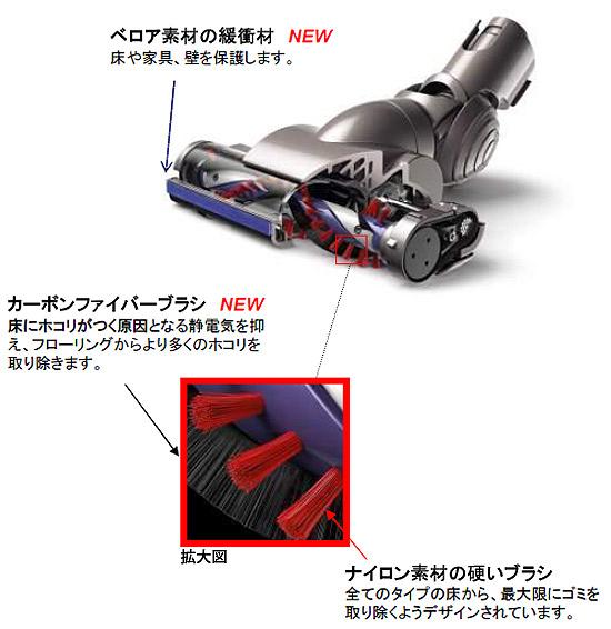 ダイソンカーボン ファイバー dc26のヘッド詳細