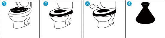 災害用トイレ
