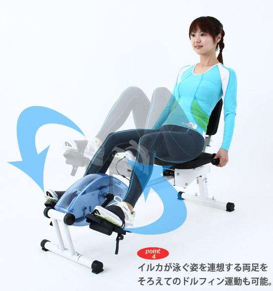 ドルフィンサイクルで腹筋と太ももの筋力トレーニング