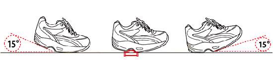 3拍子歩行を誘導する ヒーラーシューズ