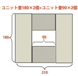 ユニット畳180×2個+ユニット畳90×2個