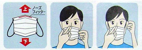 不織布マスク 使用方法