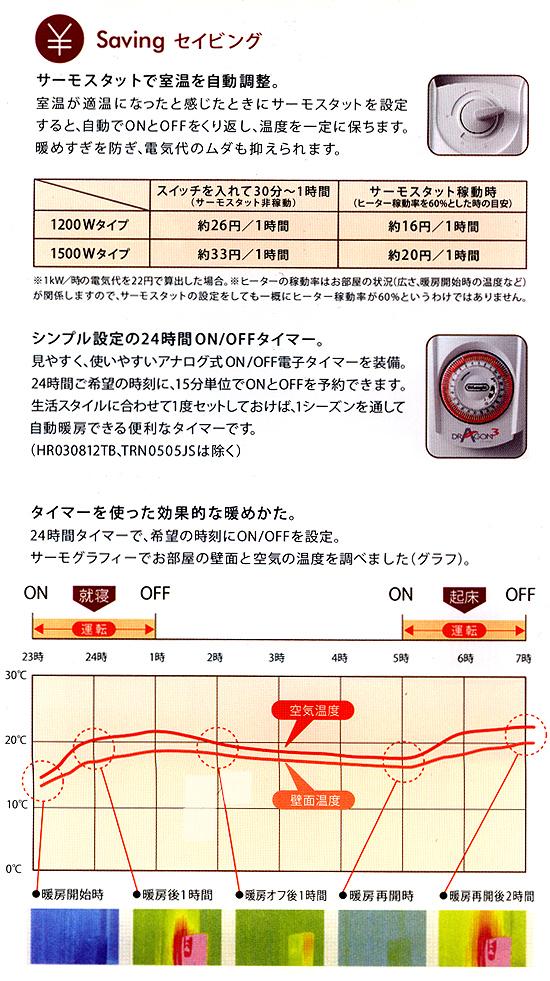 デロンギのオイルヒーターの特徴1