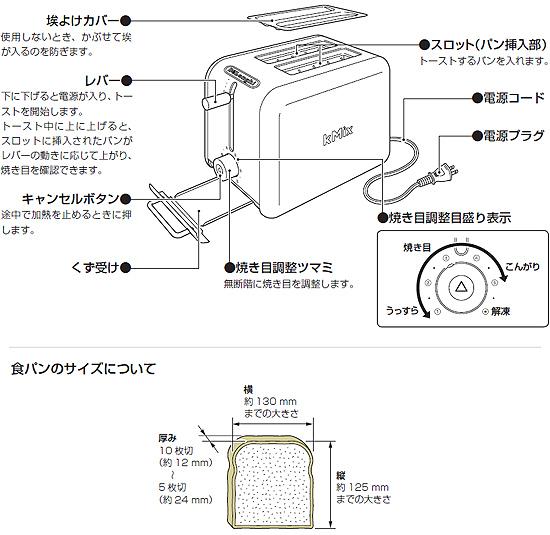 デロンギ ポップアップトースターの各部名称と取り扱いの説明