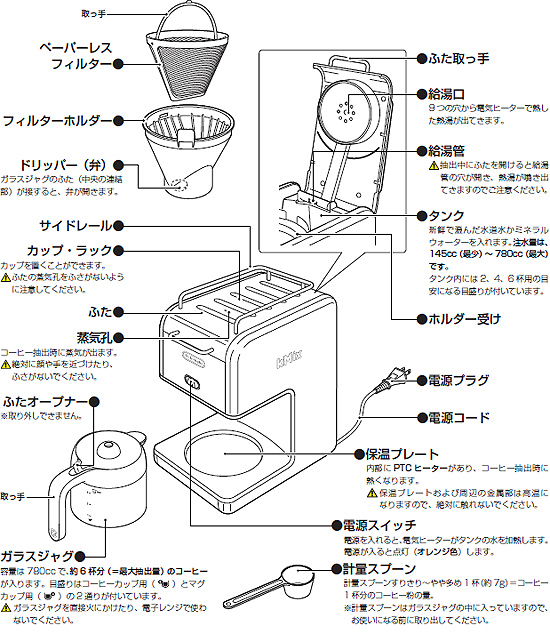 デロンギ ドリップコーヒーメーカー CMB6 の使い方