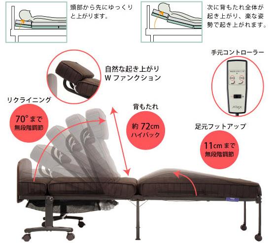 自然な起き上がりが体感できる介助ベッドの機能\