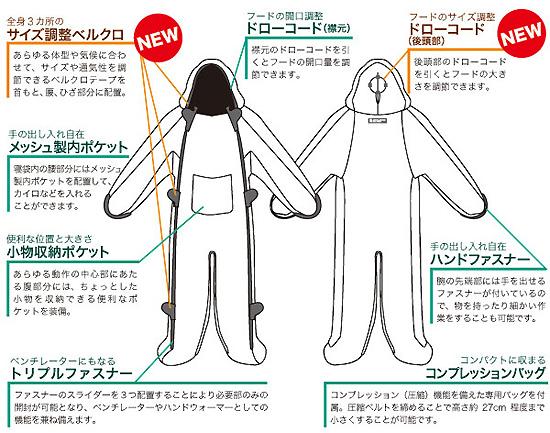 人型寝袋の仕様変更箇所