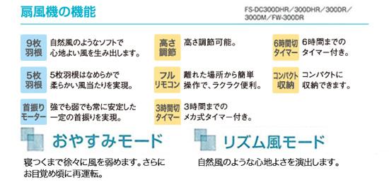 壁掛け扇風機 リモコン付き FW-300DR TOYOTOMI トヨトミ