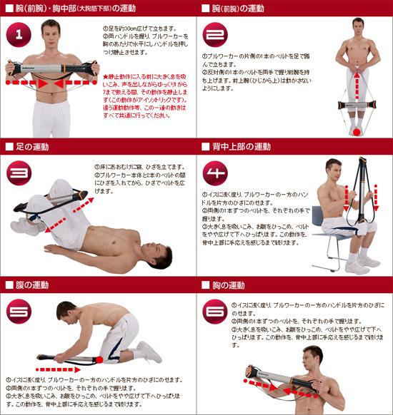 ブルワーカーX7の部位別トレーニング方法