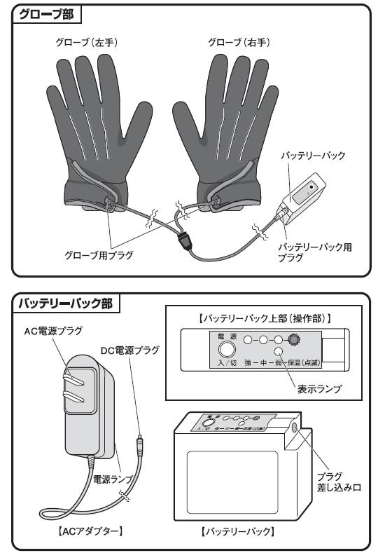 ヒーターグローブとバッテリーパックの使用方法