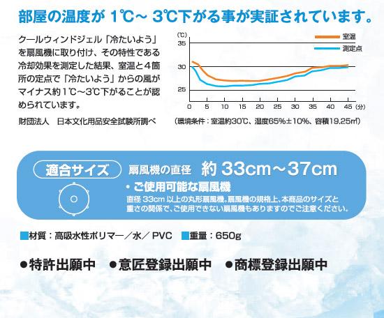 冷たいよう実証グラフ