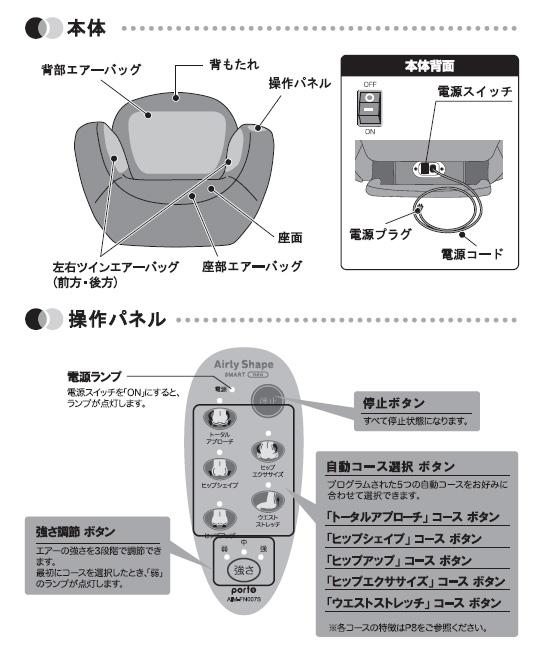 脚無しタイプ:AIM-FN007S の各部名称