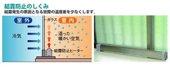 窓用結露防止ヒーター