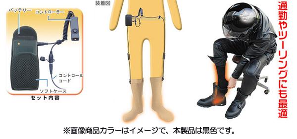 バッテリー部と装着方法