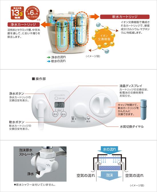 パナソニック調理用浄水器