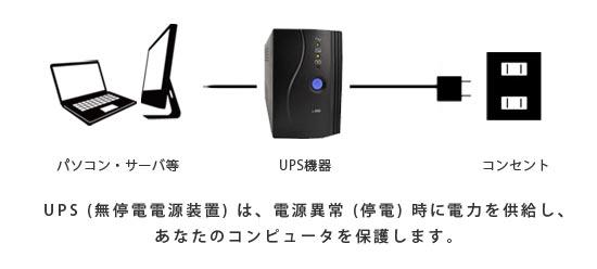 停電からパソコンを守るUPS無停電装置[1200VA/720Wタイプ 50Wの使用で120分電源供給] L-1200VA
