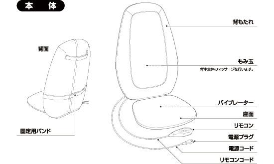 シートマッサージャー EM-001 各部の詳細